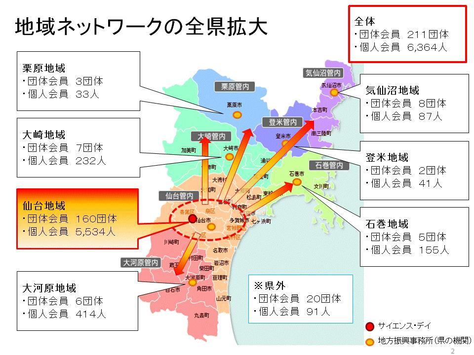 20160101_minisd